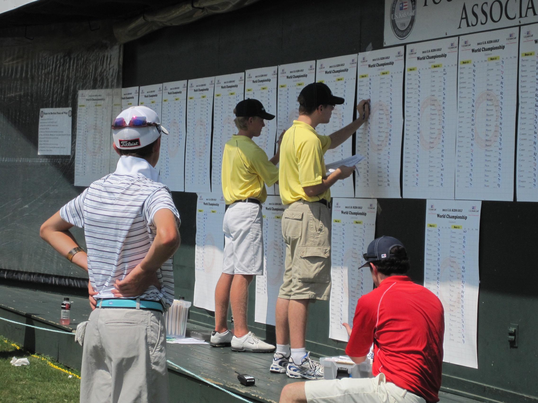 Pinehurst U.S. Kids Scores