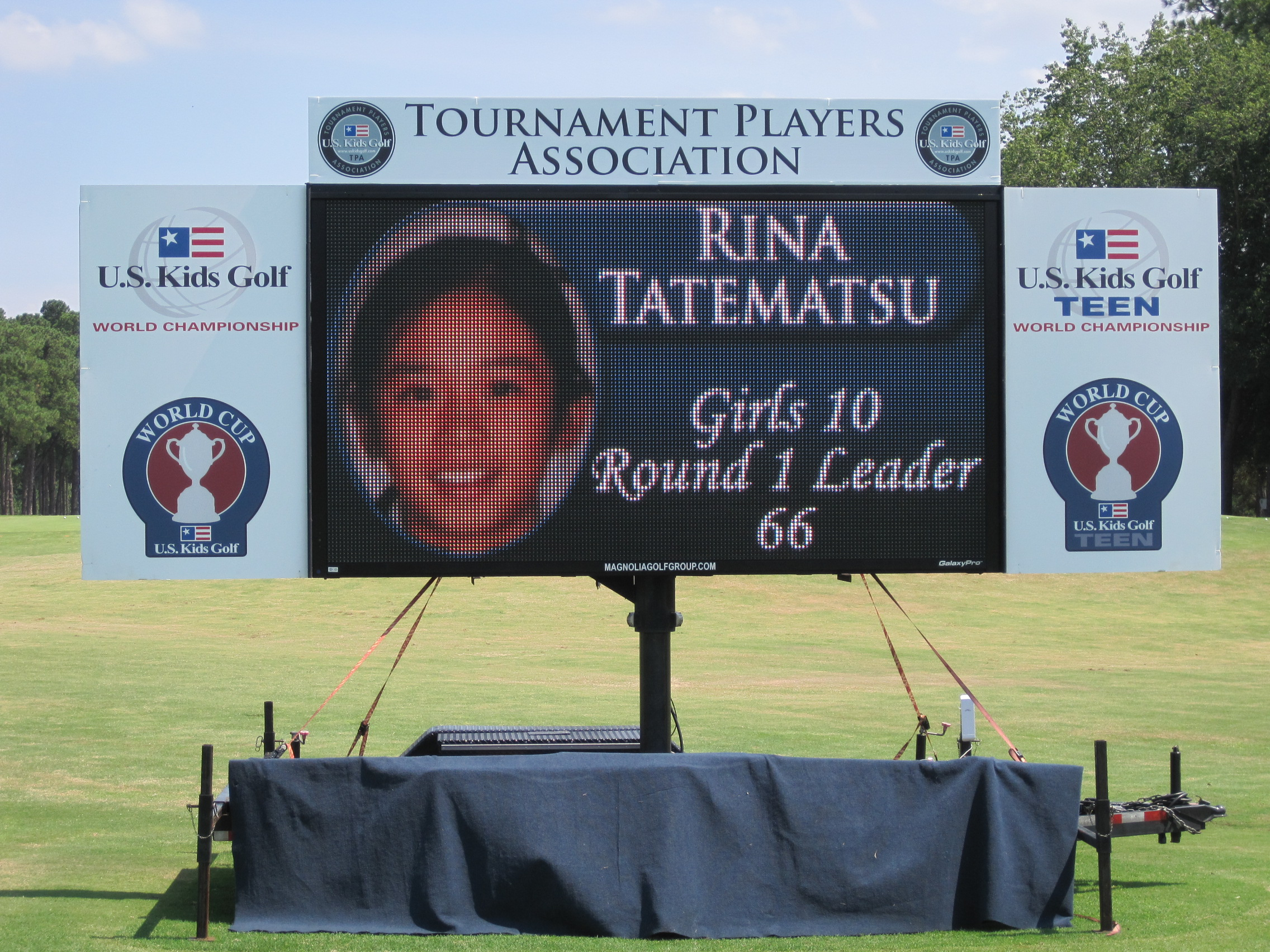 Pinehurst U.S. Kids Scoreboard